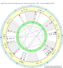 Ascendant Sign Chart Birth Chart Robert Stone Leo Zodiac Sign Astrology