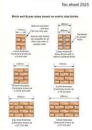 Brick Driveway Image Brick Dimensions Chart Uk