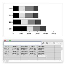 X And Y Graph Maker How To Create Graphs In Illustrator
