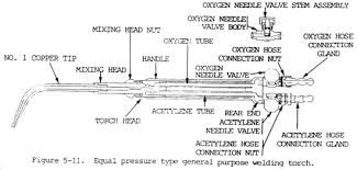 welding torch diagram welding database wiring diagram images gas welding torch diagram wiring diagram