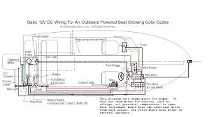 tracker boat wiring diagram schematics wiring diagram boat wiring diagram wiring library boat wiring diagrams schematics tracker boat wiring diagram