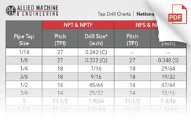 Npsm Thread Dimensions Chart Npt Nptf Nps Npsf Pipe Tap Size Pitch Tpi Drill Size