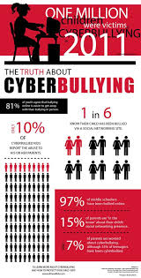 best cyberbullying images bullying prevention  the truth about cyberbullying infographic