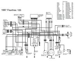 xk150 wiring diagram the junk wiring diagram jaguar xk150 dimensions xk150 wiring diagram the junk wiring diagram jaguar xk150 dimensions