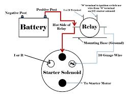 24 volt starter wiring diagram dolgular com 24 volt alternator wiring diagram at 24 Volt Starter Solenoid Wiring Diagram