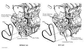2003 chrysler pt cruiser serpentine belt routing and timing belt serpentine and timing belt diagrams