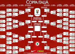 Coppa Italia 2018 2019 | Tabellone | Calendario | Partite | Date