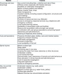 Factors To Consider When Designing 6 Factors To Consider When Designing An Inspection Programme