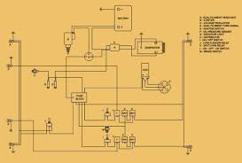 sand rail wiring diagram get dune buggies sand rail dune wire sand rail wiring diagram get dune buggies sand rail diagram autos