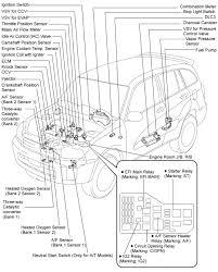 Repair Guides | Component Locations | Component Locations | AutoZone.com