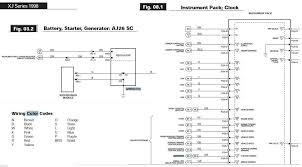 jaguar fuse electrical wiring wiring diagram list jaguar electrical wiring diagrams data wiring diagram jaguar fuse electrical wiring