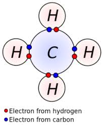 General Introduction To Organic Compounds Properties Uses