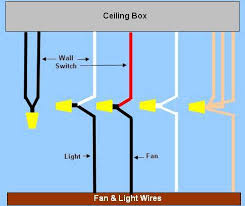 wiring diagram for multiple ceiling lights wiring diagram wiring diagram ceiling light ing discover your wiring diagram for multiple fluorescent