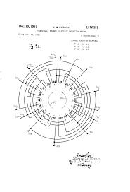 Twinning Furnaces Diagram