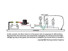 how to find an electrical short mustang monthly magazine How To Find A Short In A Wire Harness test scenario a in this illustration, the direct short is at the power wire of component b with the battery disconnected, fuse removed, and components