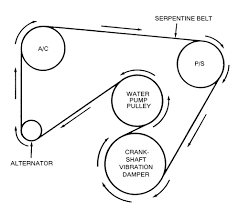 2005 toyota camry serpentine belt diagram unique repair guides 2005 toyota camry serpentine belt diagram fresh repair guides routine maintenance belts of 2005 toyota camry