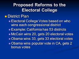 the many roles of the president chief of state chief of state 47 the electoral college pros