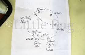 little bug a girls s adventure in restoring her 1970 vw beetle my wire diagram