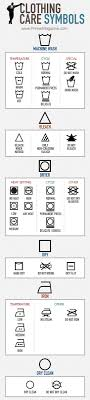 Stuff I Just Learned What Do The Laundry Symbols Mean