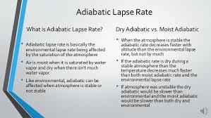 Lapse Rate Environmental Lapse Rate Vs Adibatic Lapse Rate