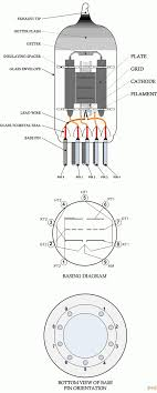 vacuum tube socket wiring cakewalk forums pinteres a comparison of current made 12ax7 tube types