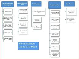 Project Management Templates Excel Template Work Breakdown Structure ...