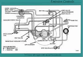 1978 ford van wiring diagram ford auto wiring diagram 1977 ford f150 ignition switch wiring diagram at 1979 Ford Van Wiring Diagram