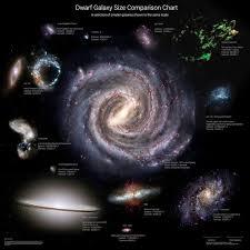 Universe Milky Wa Chart Classy