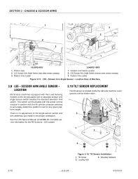 jlg 20mvl wiring diagram wiring library 9 lss scissor arm angle sensor location 10 tilt sensor replacement lss