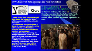 hebrew letter tsadhe and biblical connections to john s writings