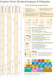 Patient Chart Tabs Medical Chart Tab Dividers At Chart Pro Systems Paper
