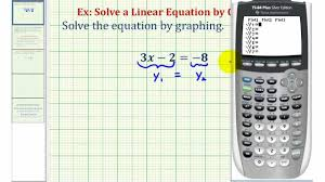 ex solve a linear equation in one variable graphically using the ti84