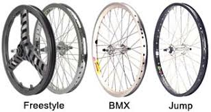 How To Pick The Right Bmx Bike Two Wheels One Planet