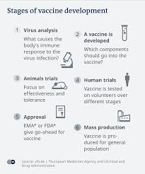 This week an elderly uk woman became the first person outside of a trial to get the newly approved vaccine. Is The Us China Rivalry Tangling A Coronavirus Vaccine With Geopolitics Asia An In Depth Look At News From Across The Continent Dw 22 06 2020