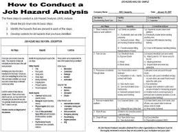 job safety analysis template job safety analysis template amy safety safety posters safety