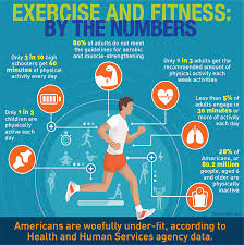 Health And Fitness Exercise And Fitness By The Numbers Healthdiscovery Org