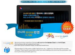 About Hanteo Chart Kpop Town Malaysia