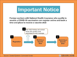 Read on to find out how you can register. Mol Guide Shows Migrant Workers How To Register For Covid 19 Vaccine Focus Taiwan