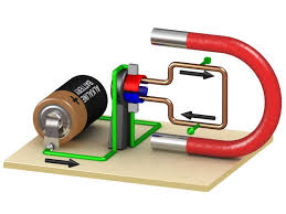 electric motor physics. Electric Motors Turn Electricity Into Motion By Exploiting Electromagnetic Induction. A Simple Direct Current ( Motor Physics