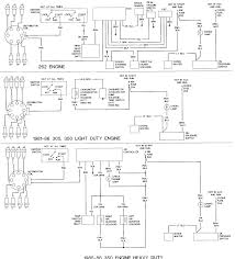 repair guides wiring diagrams wiring diagrams com 8 engine wiring 1981 86 g series vans 262 305 and light duty 350 engines 1985 88 g series vans heavy duty 350 engines federal