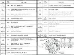95 grand cherokee fuse diagram 1995 jeep interior box pictures have 95 jeep grand cherokee fuse box layout at 1995 Jeep Grand Cherokee Fuse Box Diagram