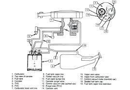2002 chevrolet trailblazer engine diagram 2004 chevy blower motor full size of 2002 chevy blazer engine diagram 2003 trailblazer wiring 2004 blower motor undercarriage for