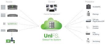 Company Profile Nasuni Storagereview Com Storage Reviews