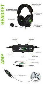 similiar turtle beach x12 pc setup diagram keywords diagrams pictures wiring wireless router setup diagram xbox 360 pc