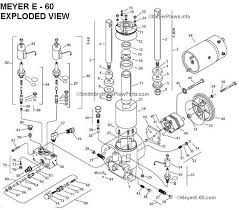 boss plow wiring diagram wiring diagram schematics baudetails info the proprietary painless solution is meyer plow wiring diagram
