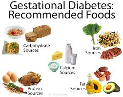 Diabetic Diet Plan For Gestational Diabetic People