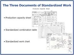 Standard Work Chart Example Standardized Work The Foundation For Kaizen