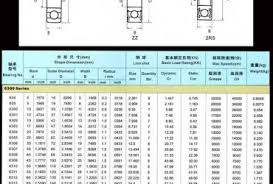 Bearing Chart Ball Bearing Size Chart Skf Best Picture Of Chart Anyimage Org