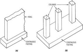 Small Picture Reinforced Concrete Wall Design Example Reinforced CMU Wall