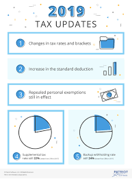 Tax Deduction Chart 2019 2019 Income Tax Withholding Tables Changes Examples